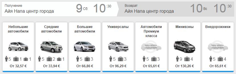 Цены на аренду авто на Кипре