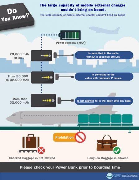 Сколько можно провозить алкоголя через границу в тайланд
