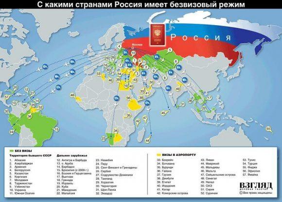 карта безвизовых стран для граждан РФ в 2018 году